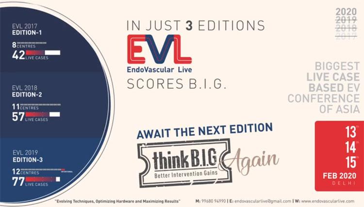 EVL 2020